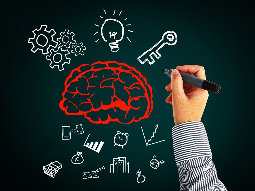 IGNOU MA PSYCHOLOGY SOLVED ASSIGNMENT (MAPC) (MPC) (MPCE)